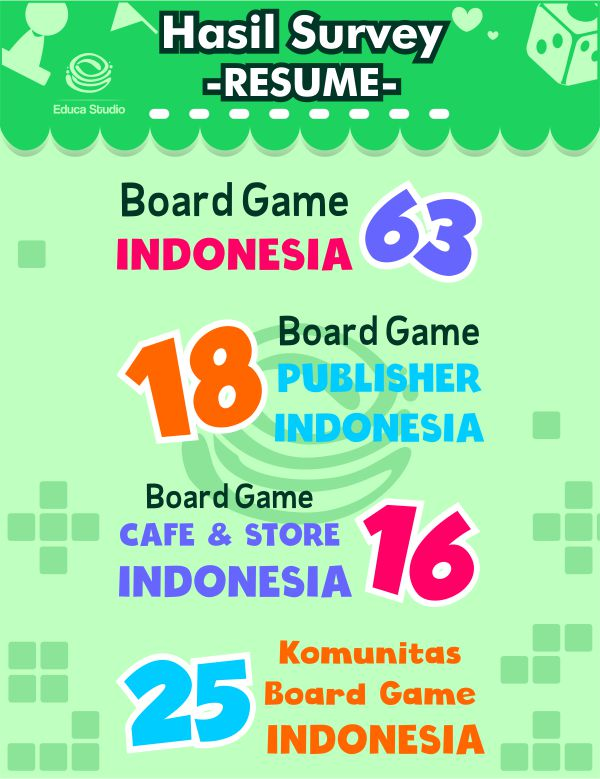 resume-hasil-survey-boardgame-indonesia