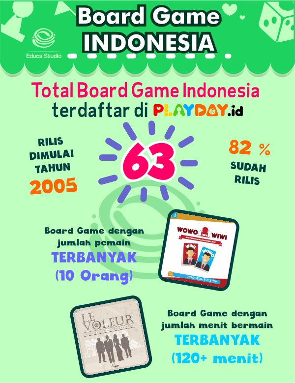 board-game-indonesia