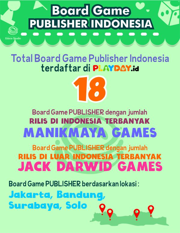 boardgame-publisher-indonesia-2018
