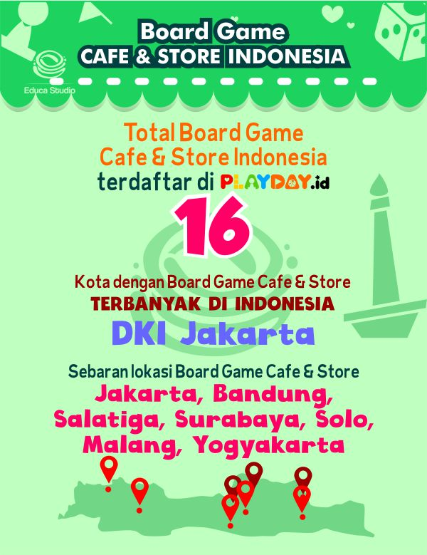 boardgame-cafe-stores-indonesia-2018